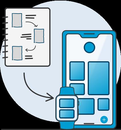 User Experience und User Interface Design